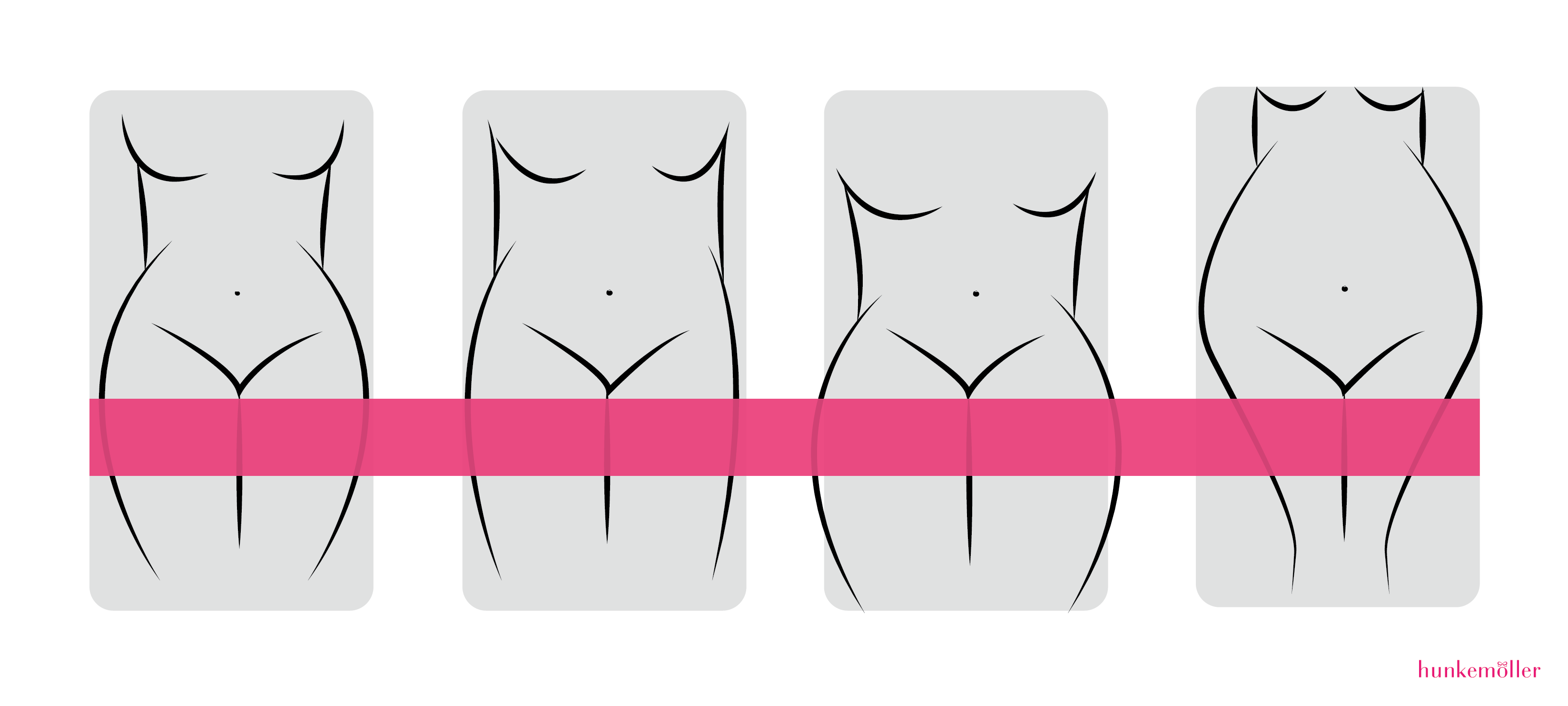 https://www.hunkemoller.nl/on/demandware.static/-/Library-Sites-hkm-content-global/nl_NL/dw0ffd6d3d/sizetable%20lace%20thigh%20bands.png